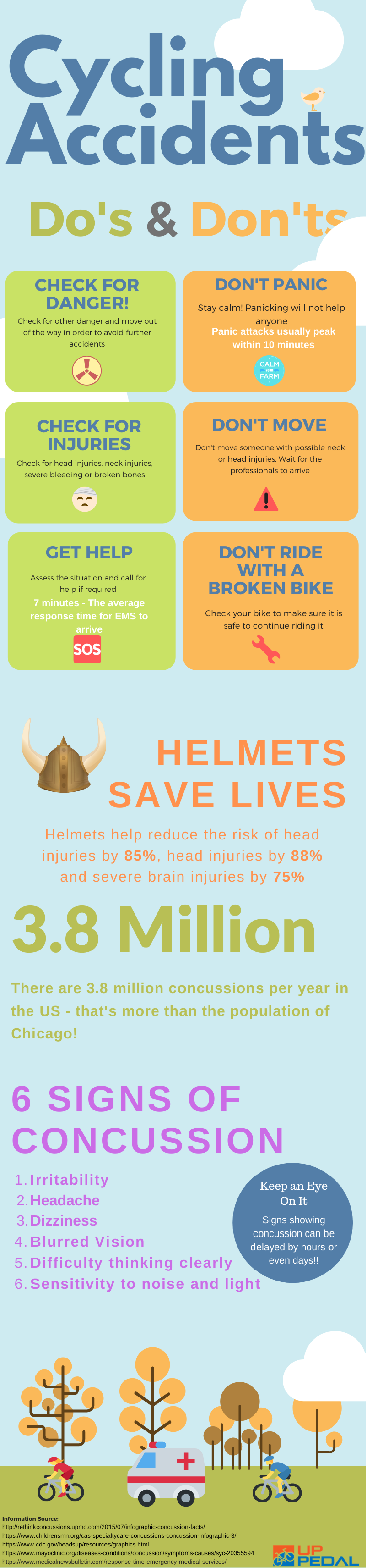 Cycling Accidents Dos and Donts